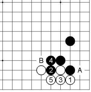 Joseki Figure 2