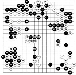 Move 1 - 121