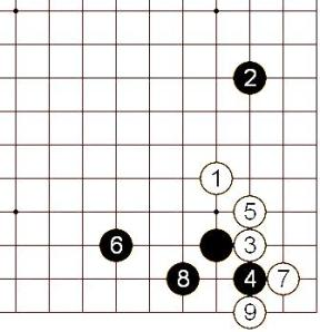 Fundamental Joseki