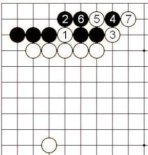 Actual Pattern