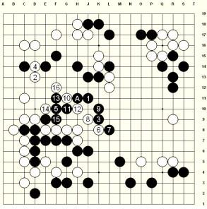 (White) Sandro POLDRUGO - (Black) Xinwen