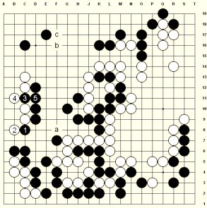 (Black) Hock Doong - (White) Xinwen