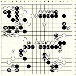 Figure 2 (41-100)