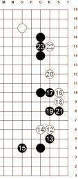 Figure 2 (move 12-23)