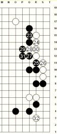 Figure 3 (move 23 - 32)