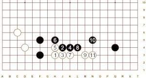 Variation Diagram 1