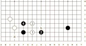 Variation Diagram B