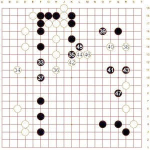 Diagram 4 (Move 33 - 47)