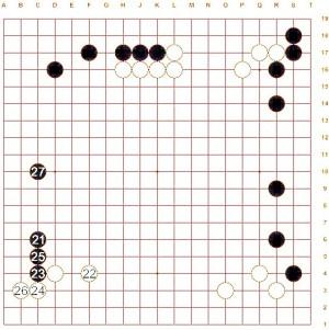 Figure 3 (Move 21 - 27)