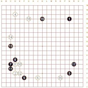Diagram 1 (1-18)