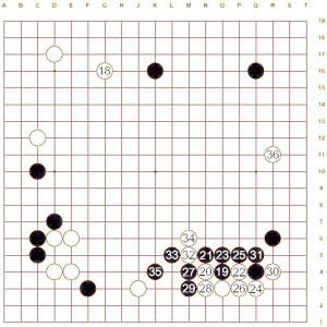 Diagram 2 (18-36)