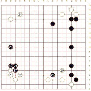Diagram 2 (17-26)