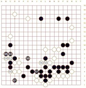 Diagram 4 (56-65)