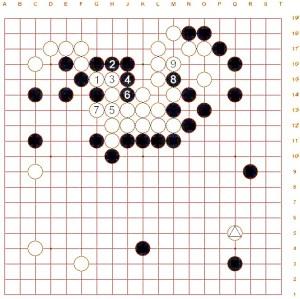 Diagram 3 (*1-9)