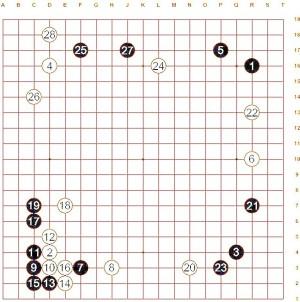 Diagram 1 (1 - 28)