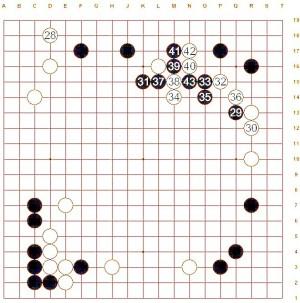 Diagram 2 (28-43)