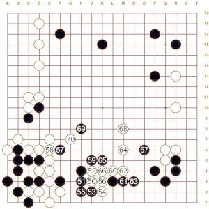 Diagram 3 (50-70)
