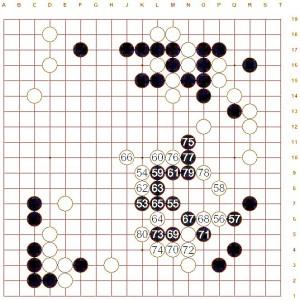 Diagram 3 (53-80)