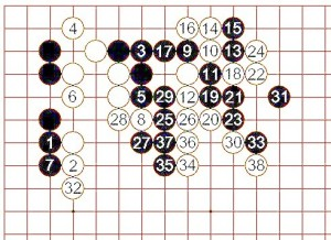 Diagram 12
