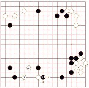 Diagram 3 (31~32)