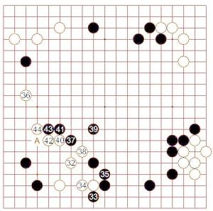 Diagram 4 (32~ 44)