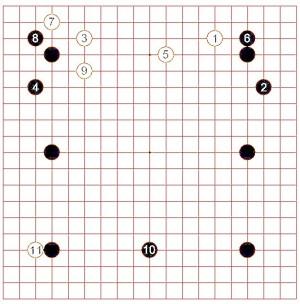Diagram 1 (1~11)