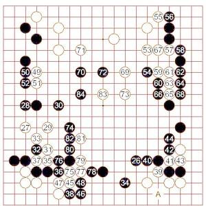 Diagram 3 (26~85)
