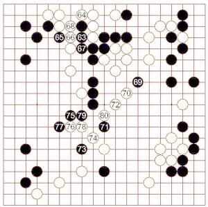 Diagram 3 (62~80)