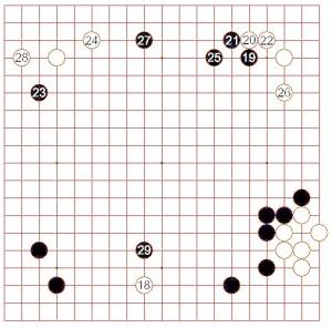 Diagram 2 (18~29)