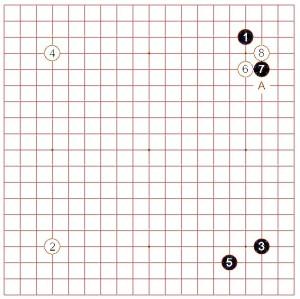 Diagram 1 (1~8)