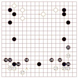 Diagram 2 (12~26)