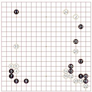Diagram 1 (1~26)