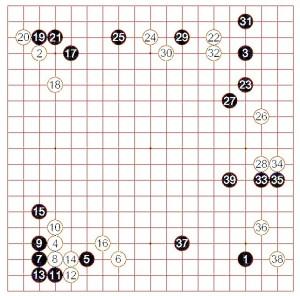 Diagram 1 (1~39)