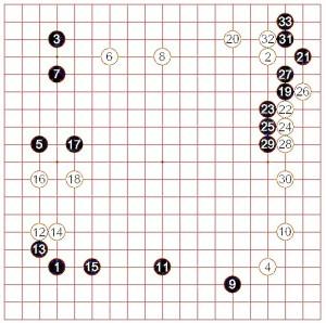 Diagram 1 (1~33)