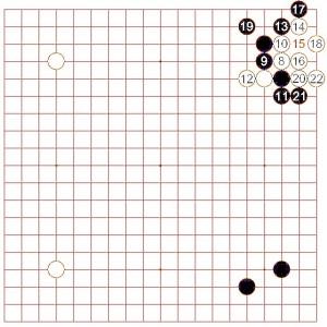 Diagram 2 (8~22)