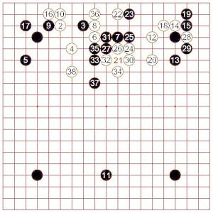 Diagram 1 (1~38)