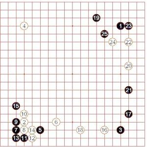Diagram 1 (1~25)