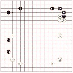 Diagram 1 (1~15)