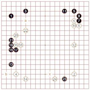 Diagram 2 (16~24)