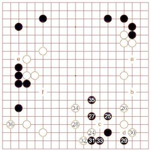 Diagram 3 (24~36)