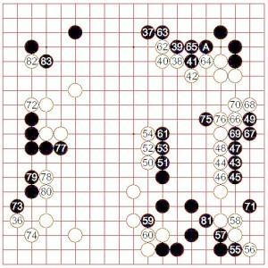 Diagram 4 (36~83)