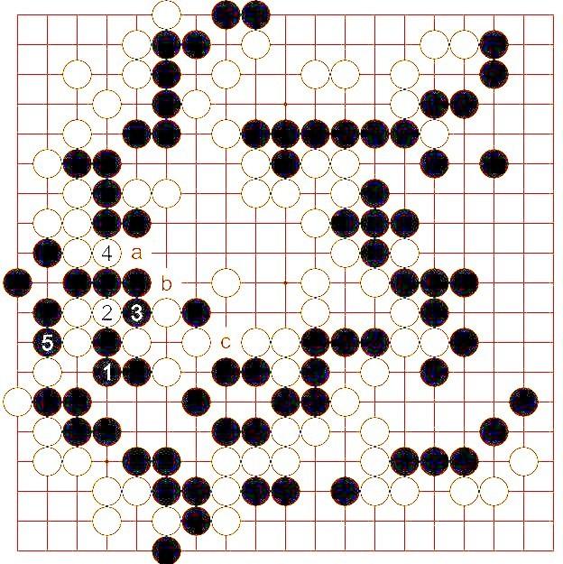 PengHui x Martin (Black) - Zidah x Afiq (White)