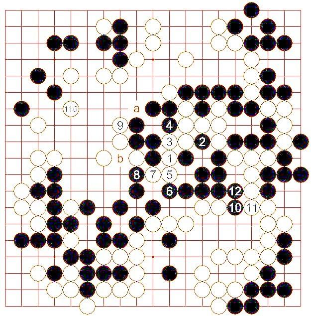 Afiq x Zidah (White) - KaoXiang x ZhiPing (Black)