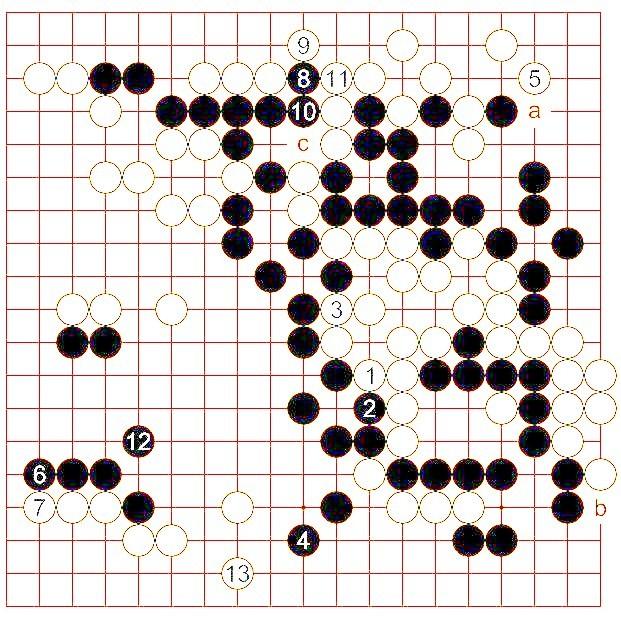 Xinwen's variation