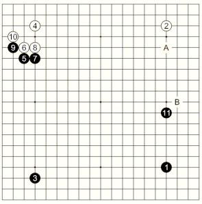 Figure 1 (1-11)