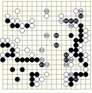 Figure 10 ( 80-100)