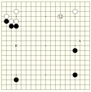 Figure 2 (12)