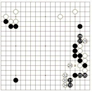 Figure 5 (25 – 35)