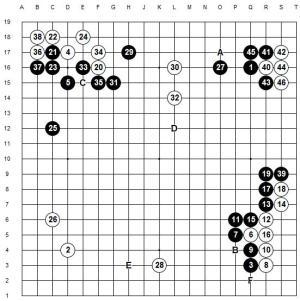 Figure 1 (1~46)