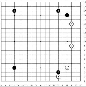 Figure 1 (1-7)